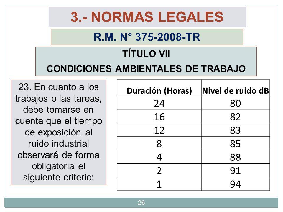 CONDICIONES AMBIENTALES DE TRABAJO