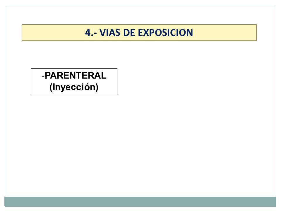PARENTERAL (Inyección)