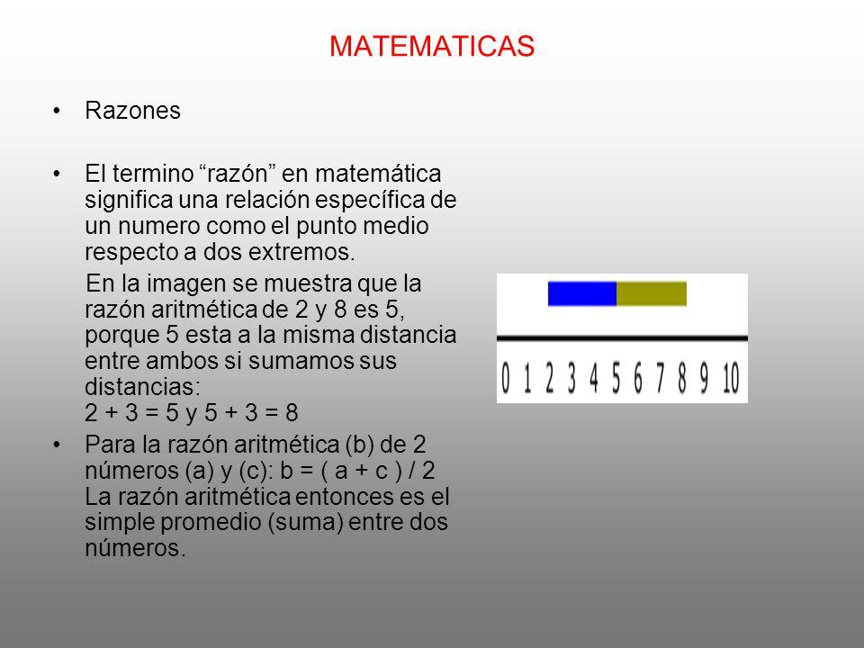 MATEMATICAS Razones. El termino razón en matemática significa una relación específica de un numero como el punto medio respecto a dos extremos.
