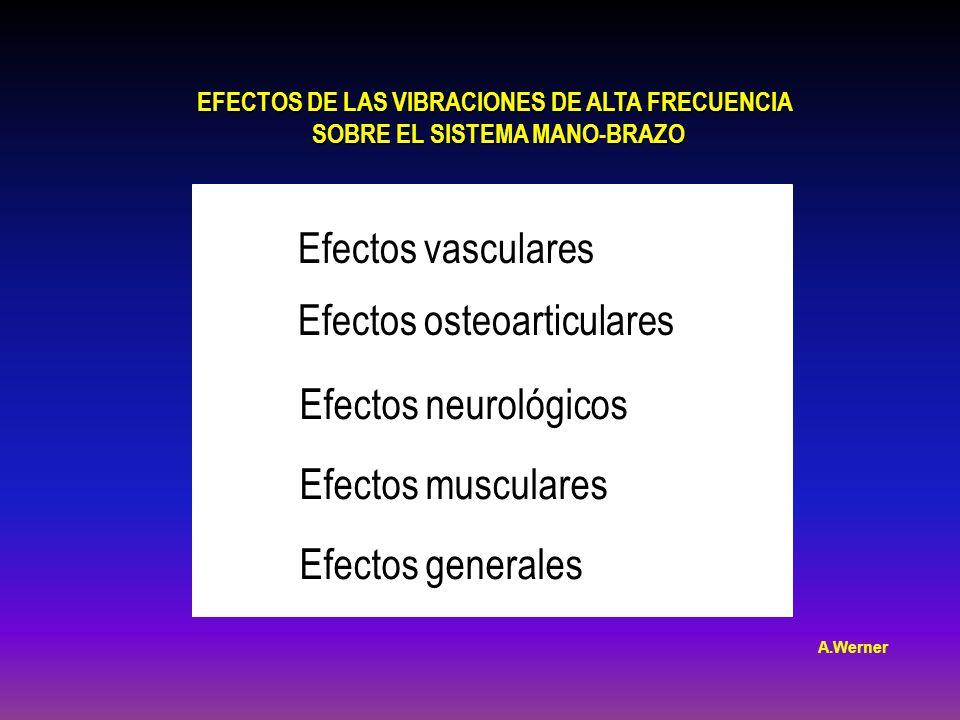 Efectos osteoarticulares