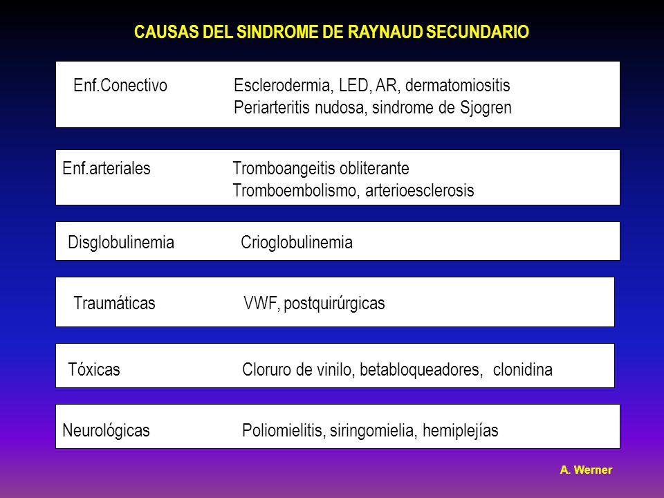 CAUSAS DEL SINDROME DE RAYNAUD SECUNDARIO