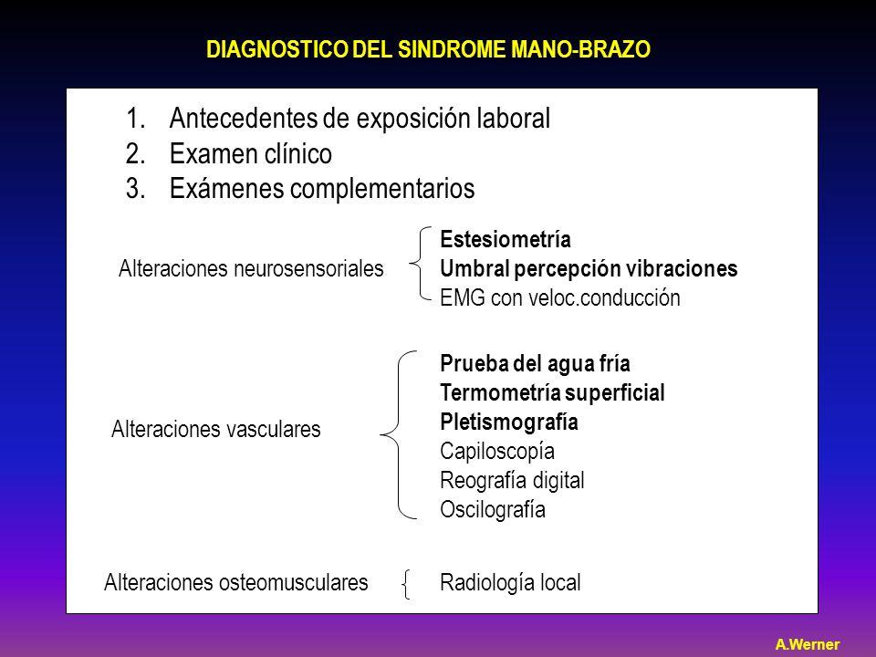 Antecedentes de exposición laboral Examen clínico