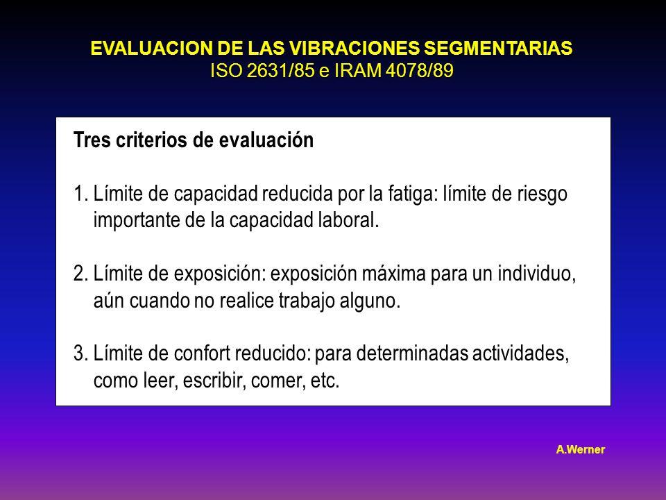 EVALUACION DE LAS VIBRACIONES SEGMENTARIAS