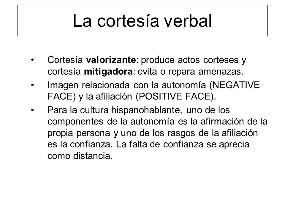 La cortesía verbal Cortesía valorizante: produce actos corteses y cortesía mitigadora: evita o repara amenazas.