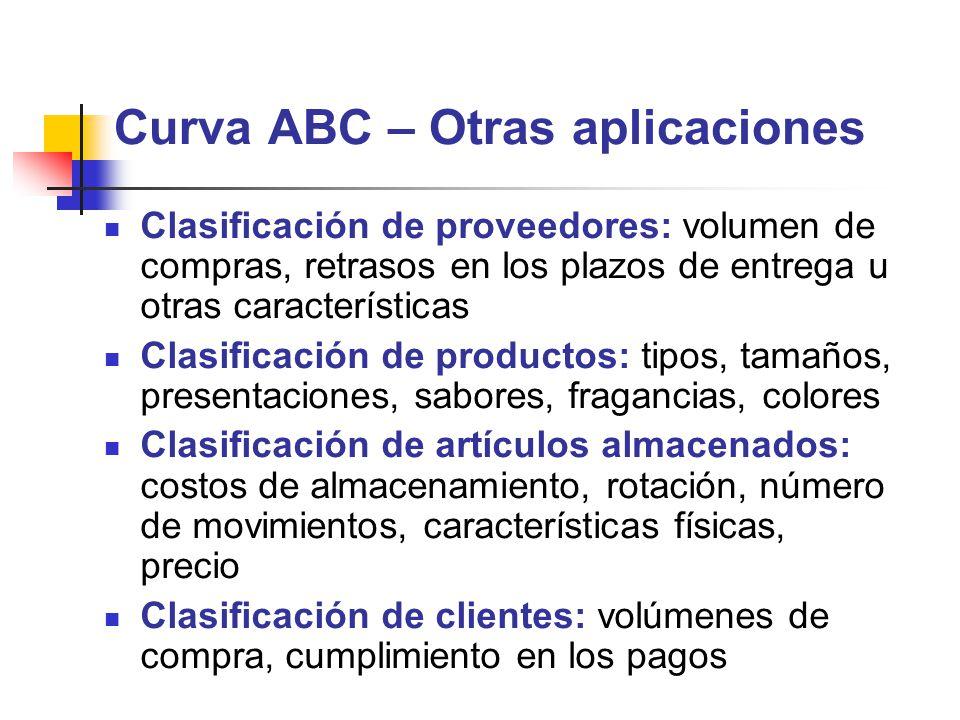 Curva ABC – Otras aplicaciones