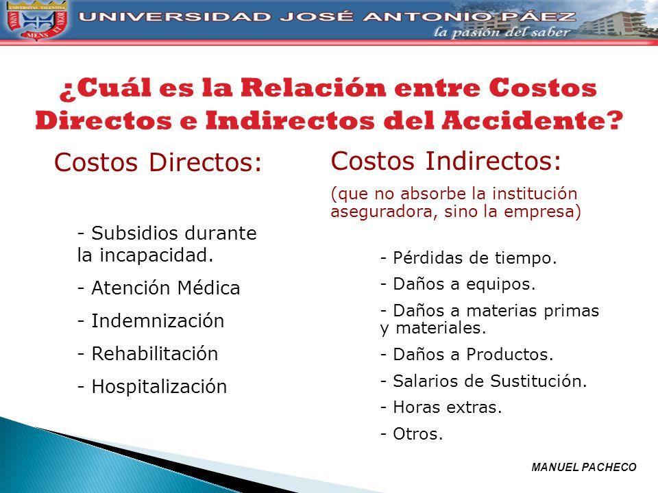 ¿Cuál es la Relación entre Costos Directos e Indirectos del Accidente