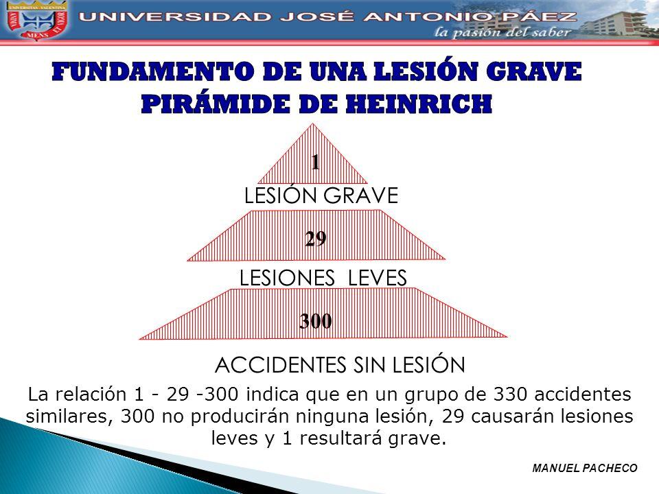 FUNDAMENTO DE UNA LESIÓN GRAVE