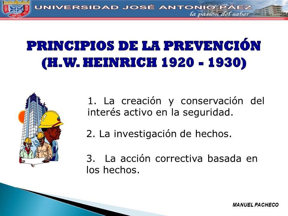 PRINCIPIOS DE LA PREVENCIÓN