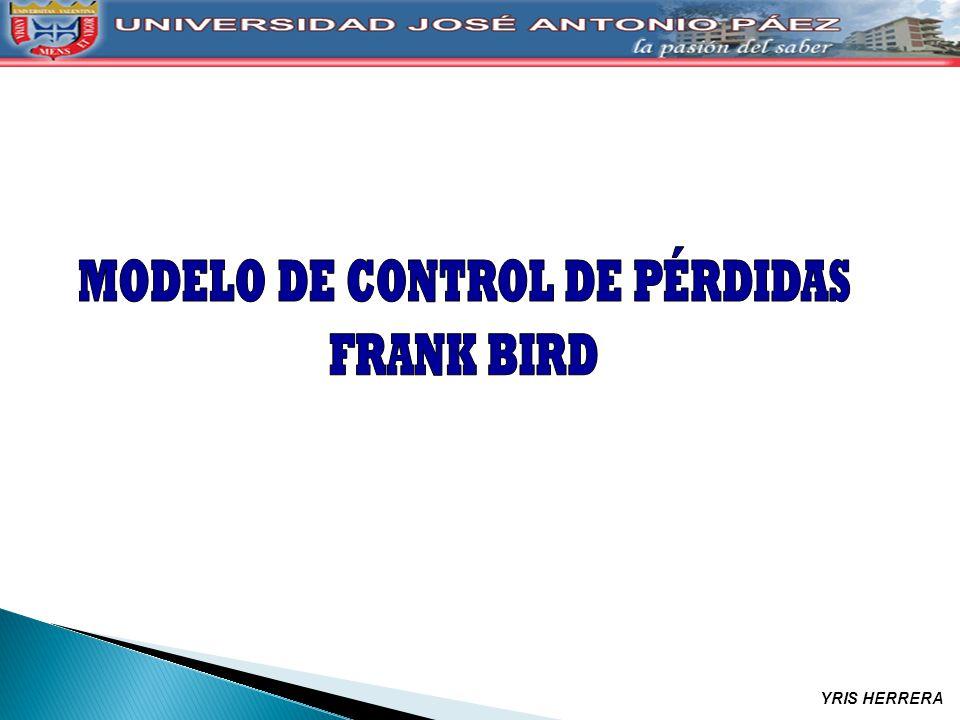 MODELO DE CONTROL DE PÉRDIDAS