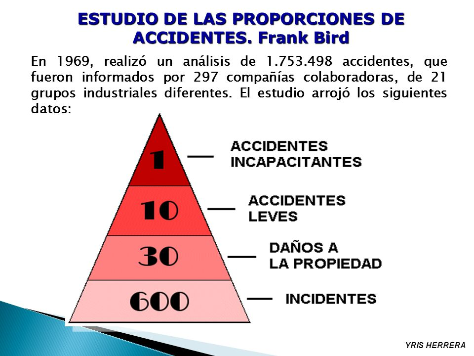 ESTUDIO DE LAS PROPORCIONES DE ACCIDENTES. Frank Bird