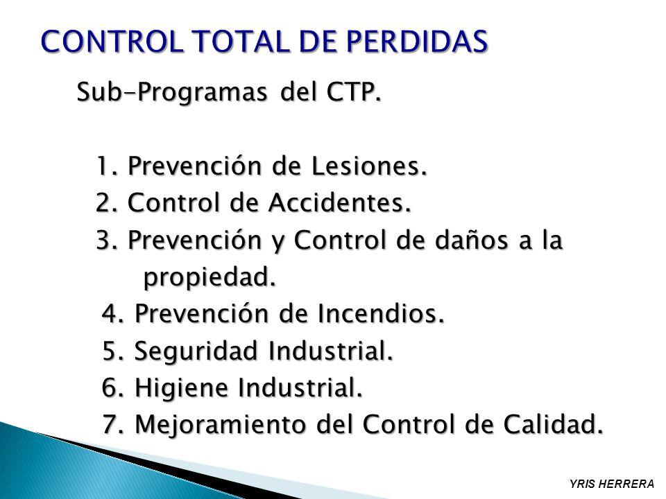 CONTROL TOTAL DE PERDIDAS