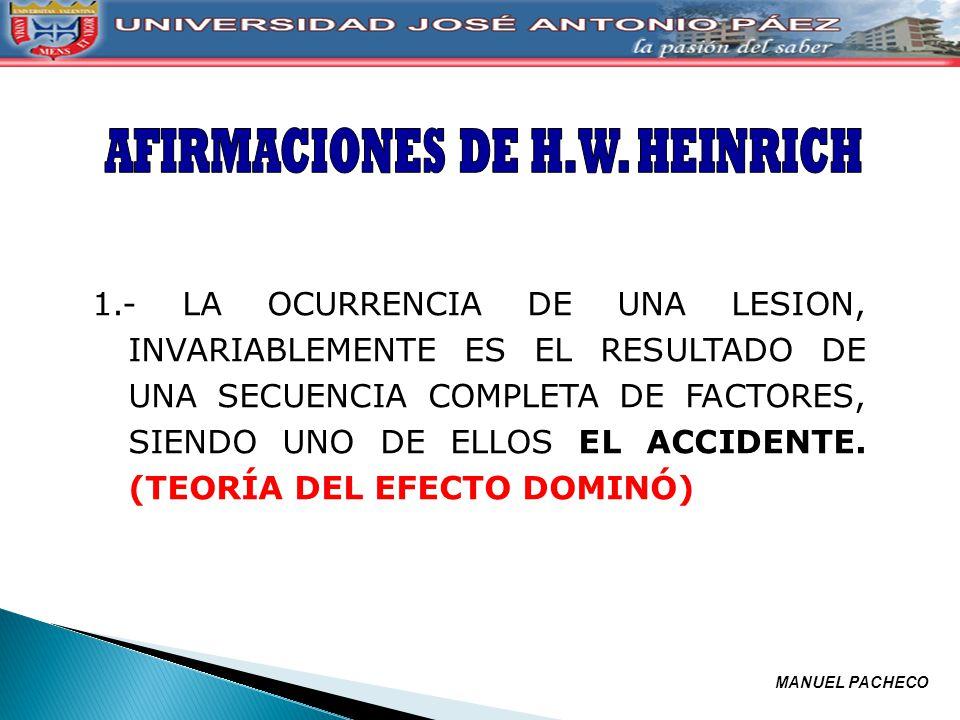 AFIRMACIONES DE H.W. HEINRICH
