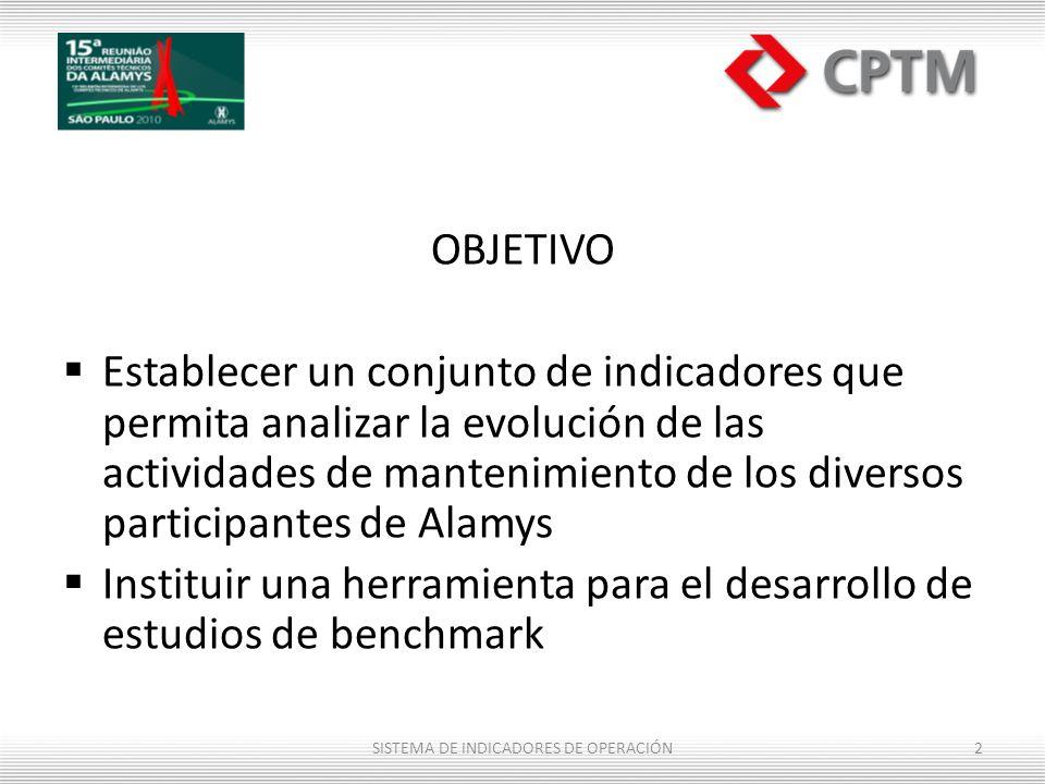 SISTEMA DE INDICADORES DE OPERACIÓN