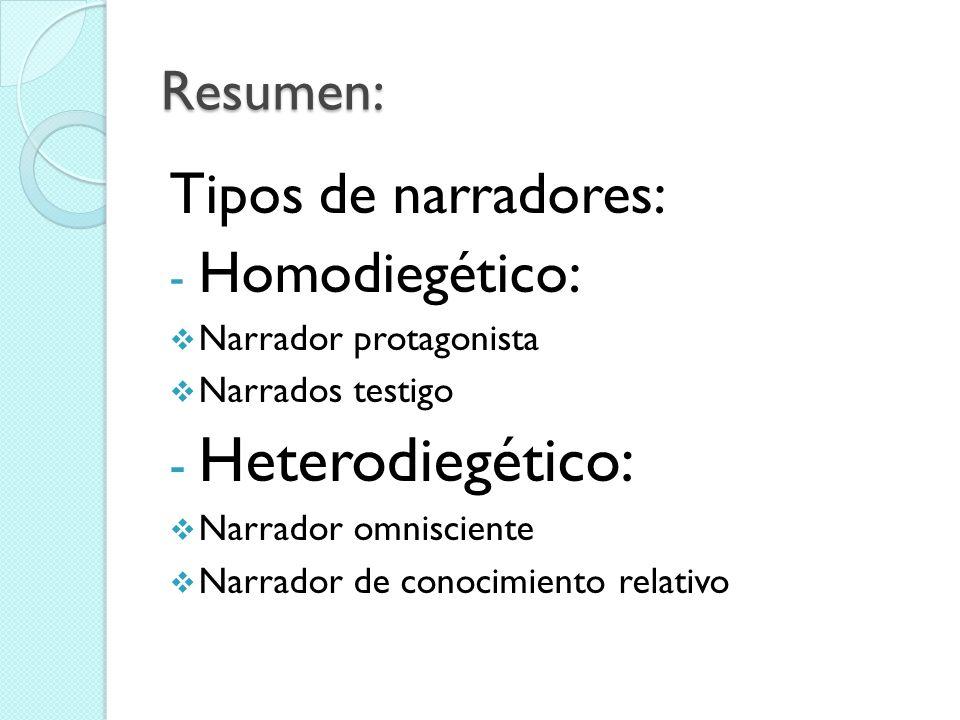 Heterodiegético: Tipos de narradores: Homodiegético: Resumen: