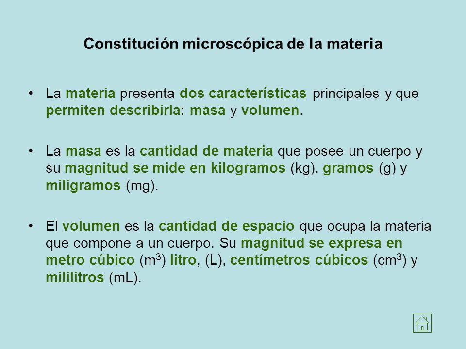 Constitución microscópica de la materia