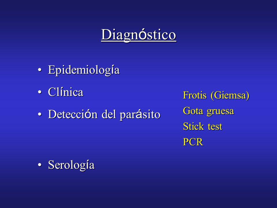 Diagnóstico Epidemiología Clínica Detección del parásito Serología
