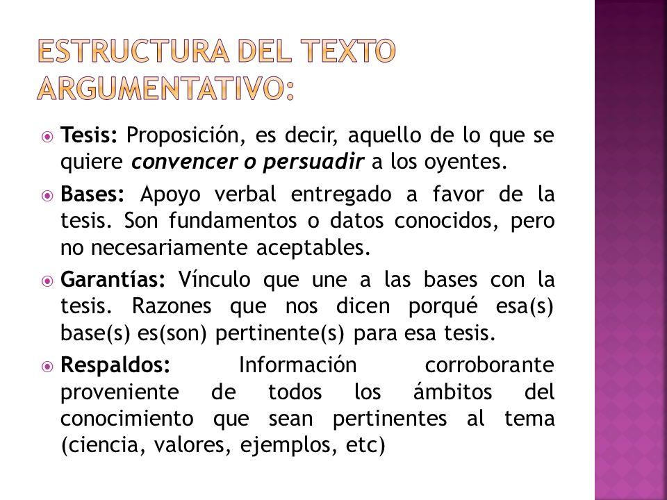 Estructura del texto argumentativo: