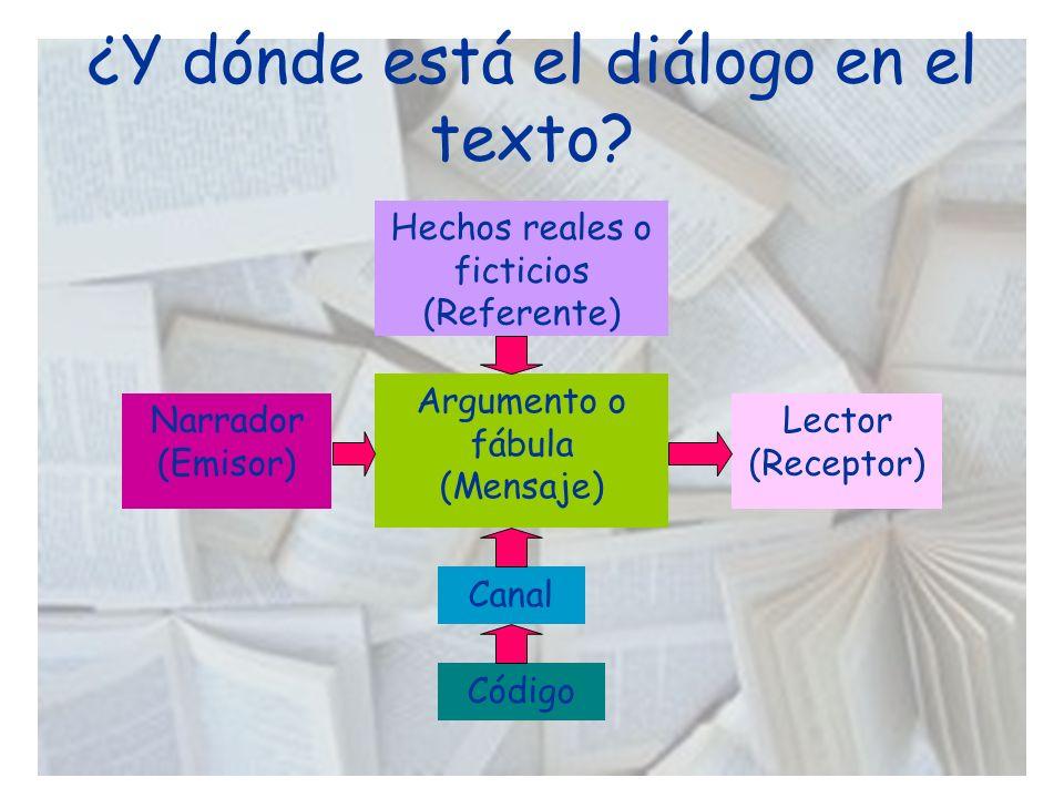 ¿Y dónde está el diálogo en el texto