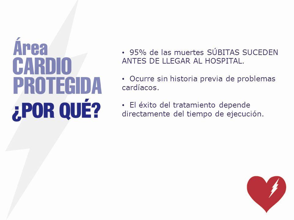 95% de las muertes SÚBITAS SUCEDEN ANTES DE LLEGAR AL HOSPITAL.