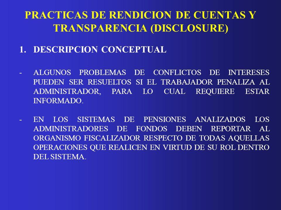 PRACTICAS DE RENDICION DE CUENTAS Y TRANSPARENCIA (DISCLOSURE)
