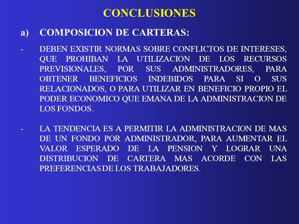 CONCLUSIONES a) COMPOSICION DE CARTERAS: