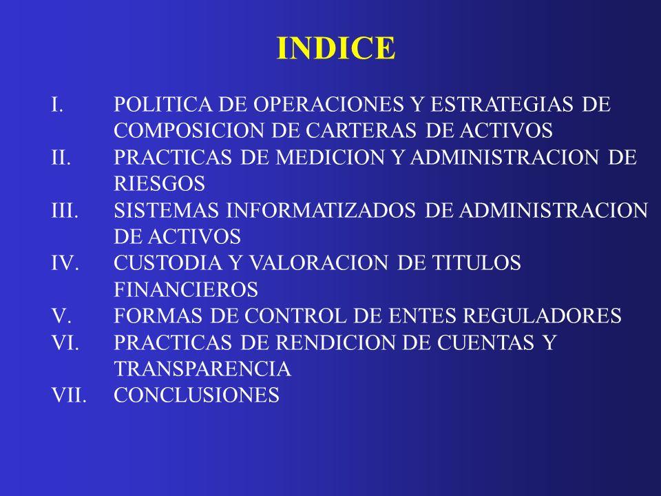INDICE POLITICA DE OPERACIONES Y ESTRATEGIAS DE COMPOSICION DE CARTERAS DE ACTIVOS. PRACTICAS DE MEDICION Y ADMINISTRACION DE RIESGOS.