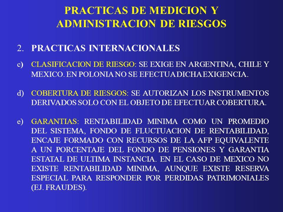 PRACTICAS DE MEDICION Y ADMINISTRACION DE RIESGOS