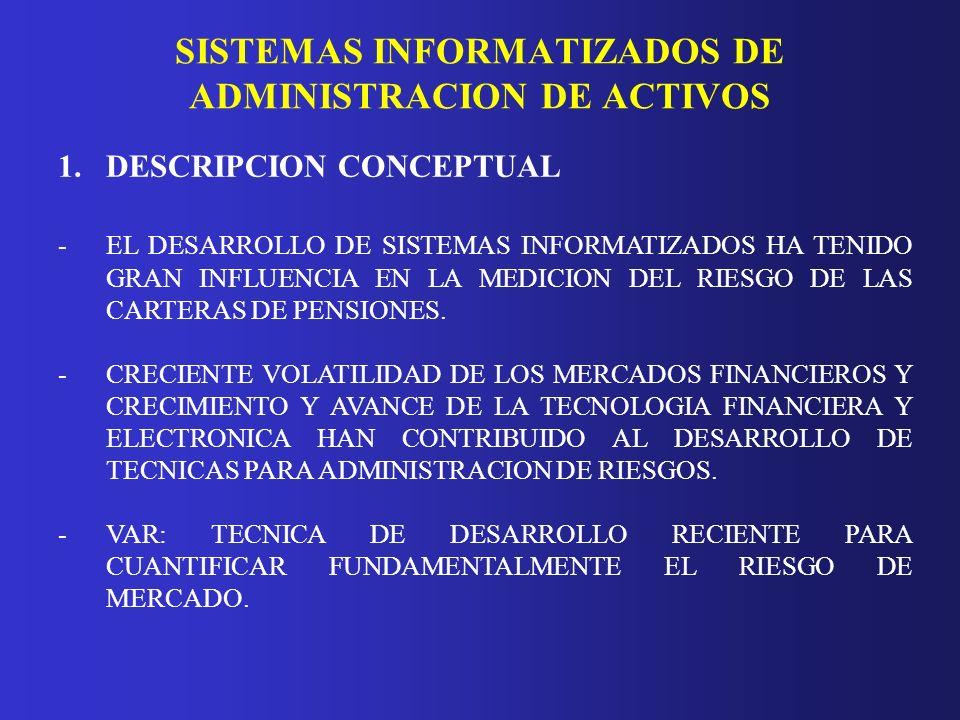 SISTEMAS INFORMATIZADOS DE ADMINISTRACION DE ACTIVOS