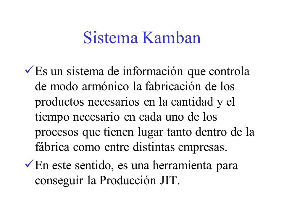 Sistema Kamban