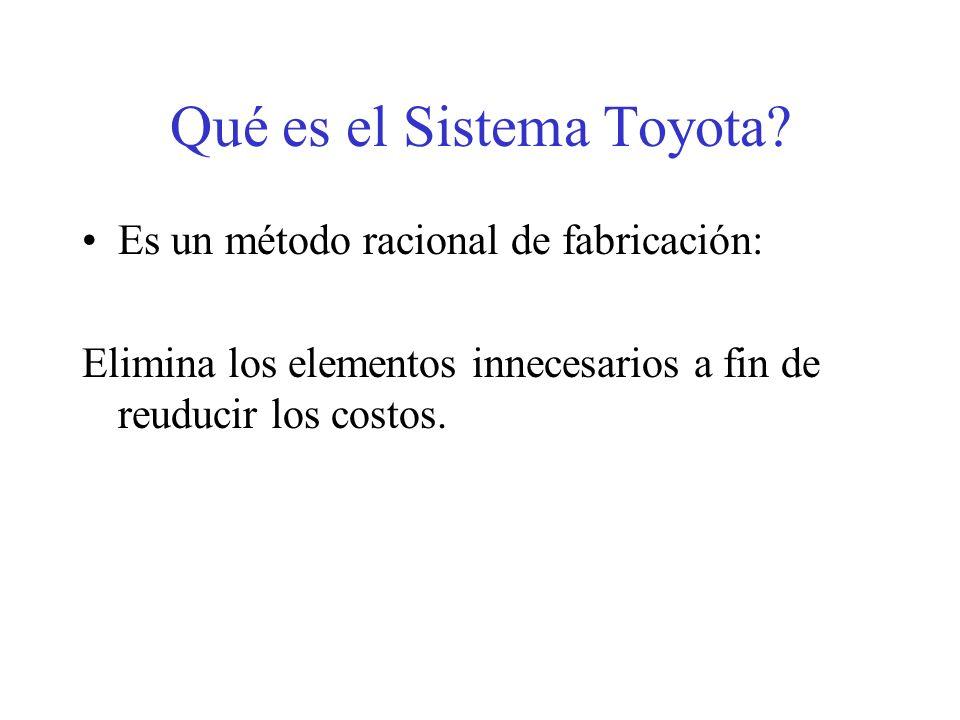 Qué es el Sistema Toyota