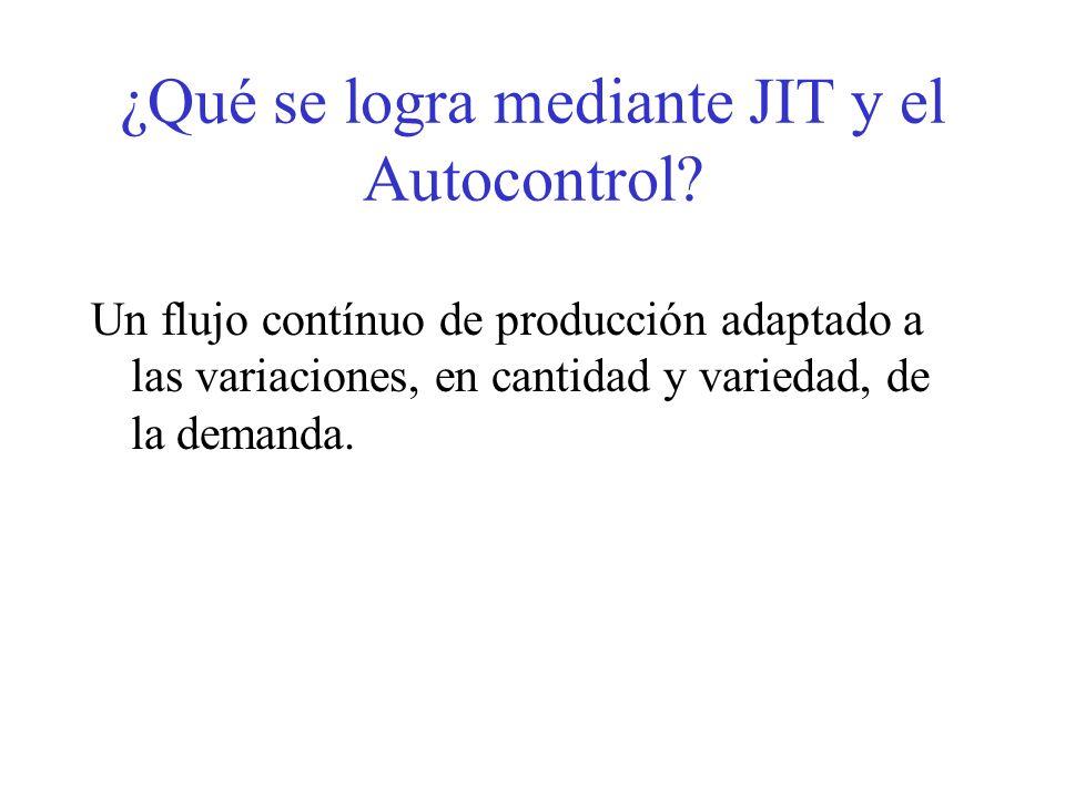¿Qué se logra mediante JIT y el Autocontrol