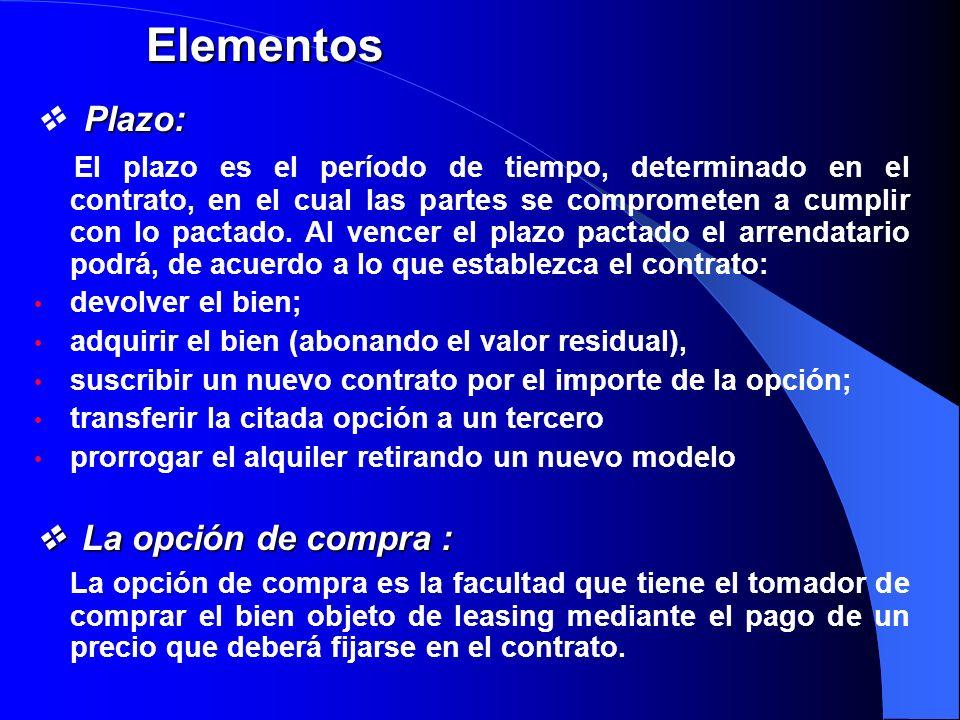 Elementos v Plazo: