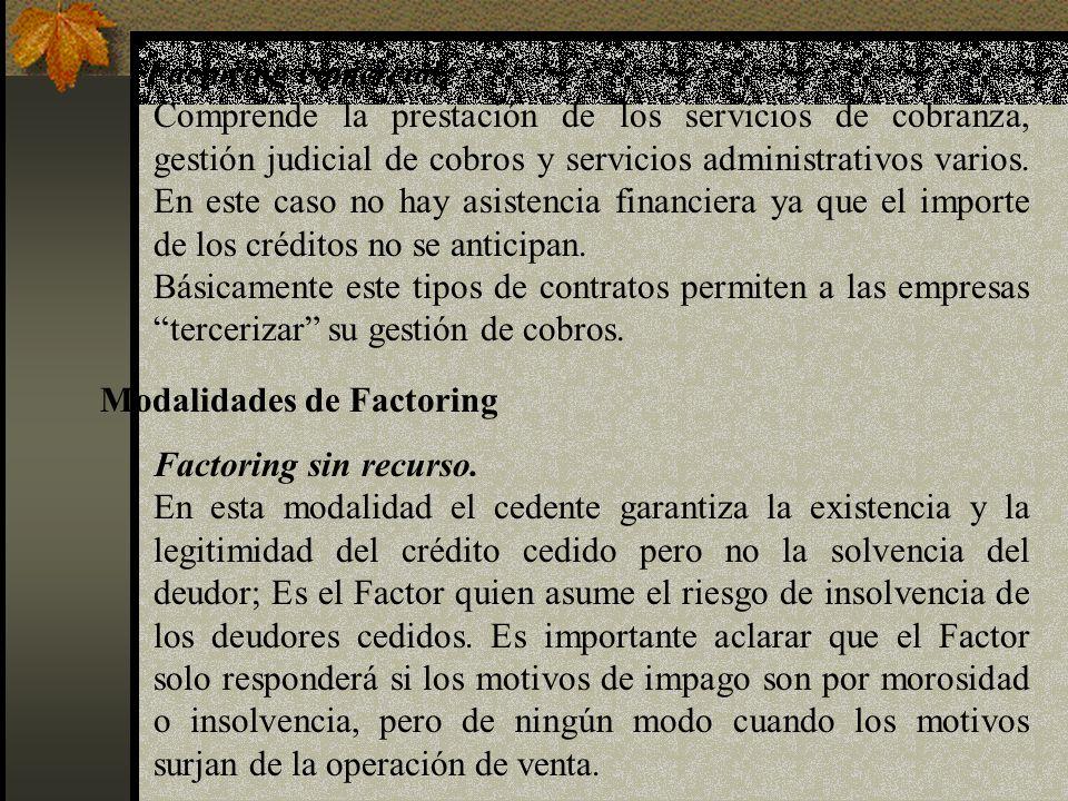 Modalidades de Factoring Factoring sin recurso.