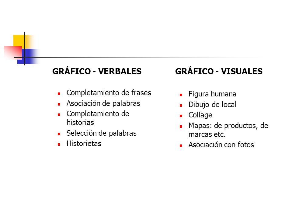 GRÁFICO - VERBALES GRÁFICO - VISUALES Completamiento de frases