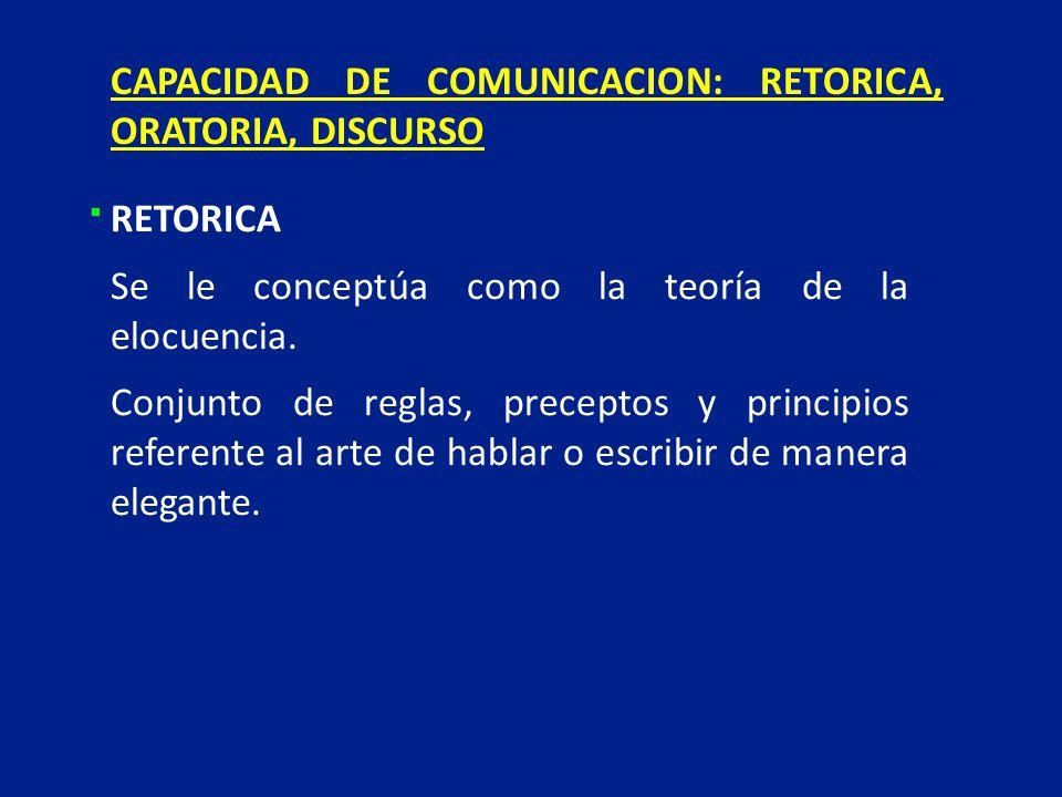 CAPACIDAD DE COMUNICACION: RETORICA, ORATORIA, DISCURSO