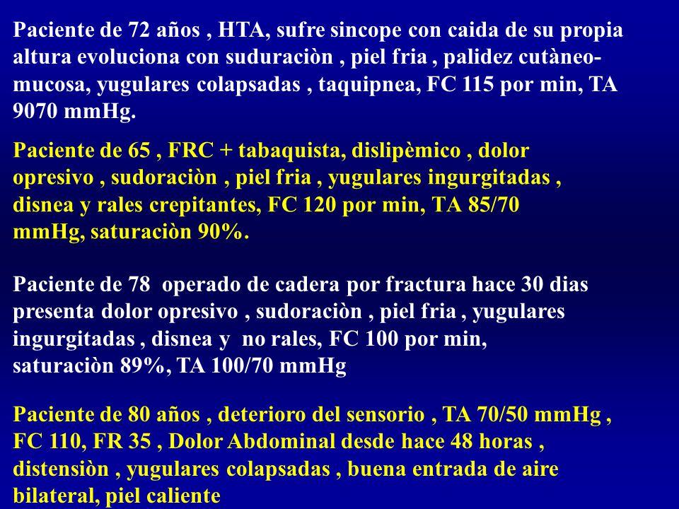 Paciente de 72 años , HTA, sufre sincope con caida de su propia altura evoluciona con suduraciòn , piel fria , palidez cutàneo-mucosa, yugulares colapsadas , taquipnea, FC 115 por min, TA 9070 mmHg.