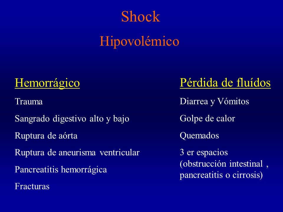 Shock Hipovolémico Hemorrágico Pérdida de fluídos Trauma