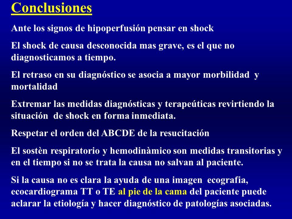 Conclusiones Ante los signos de hipoperfusión pensar en shock