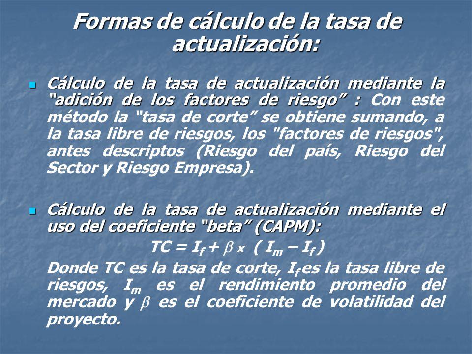 Formas de cálculo de la tasa de actualización: