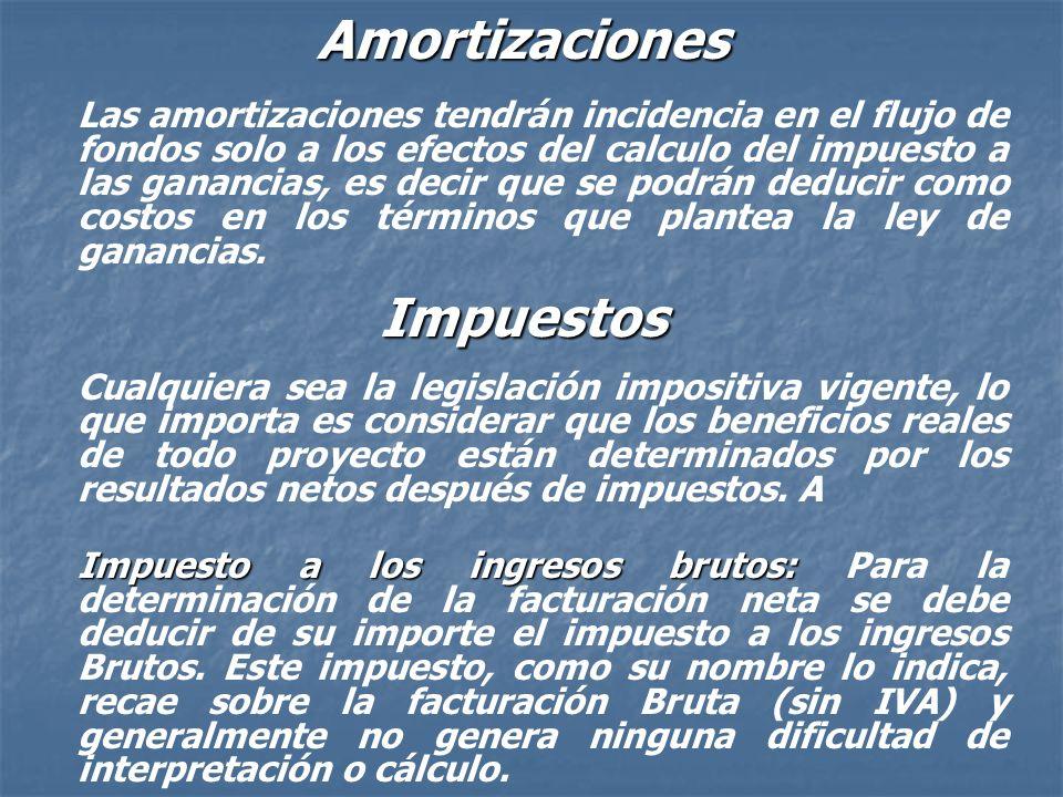 Amortizaciones Impuestos