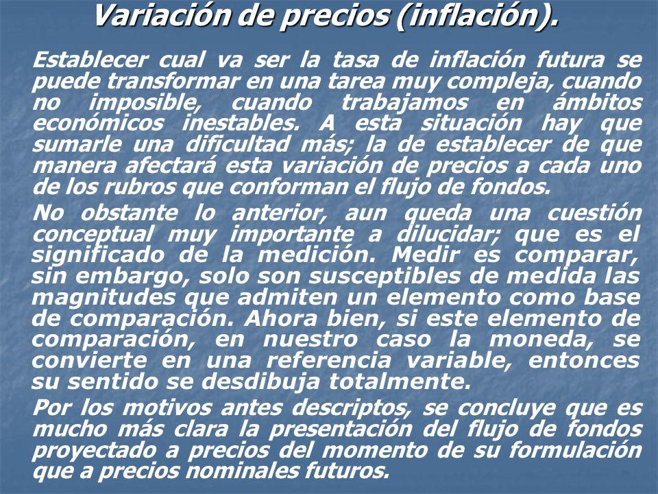 Variación de precios (inflación).