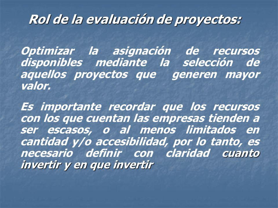 Rol de la evaluación de proyectos: