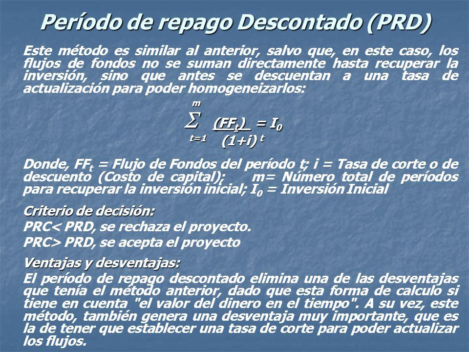 Período de repago Descontado (PRD)