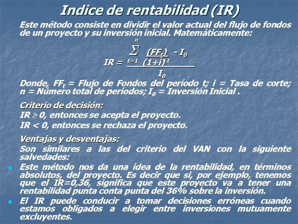 Indice de rentabilidad (IR)