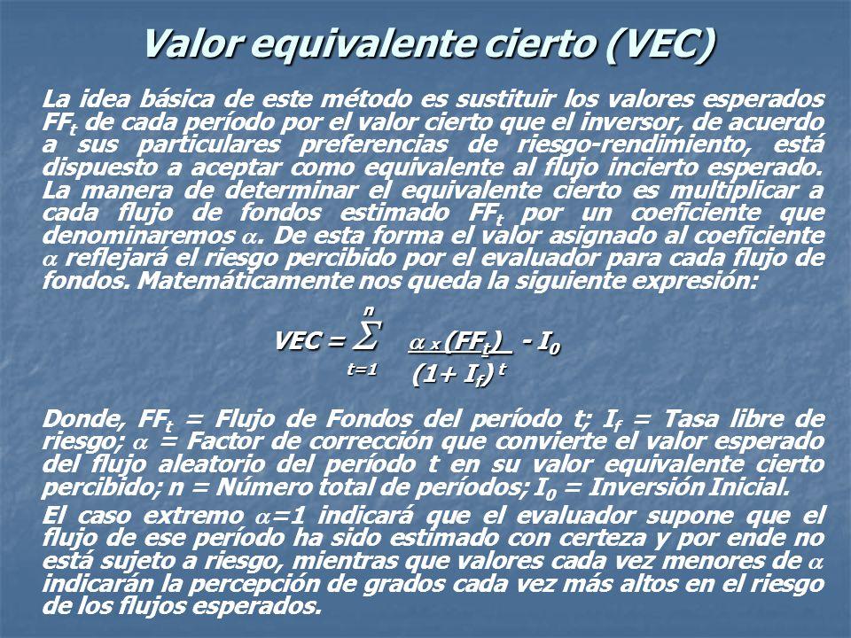 Valor equivalente cierto (VEC)