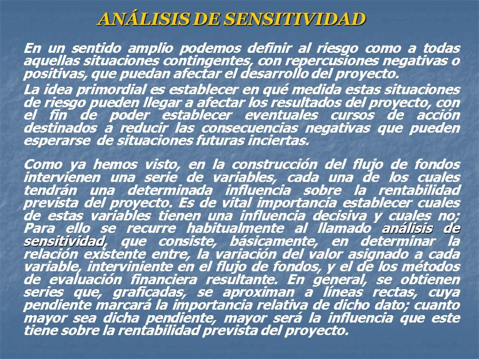 ANÁLISIS DE SENSITIVIDAD