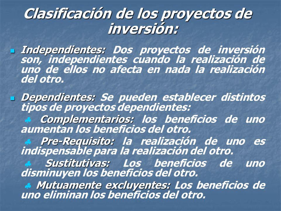 Clasificación de los proyectos de inversión: