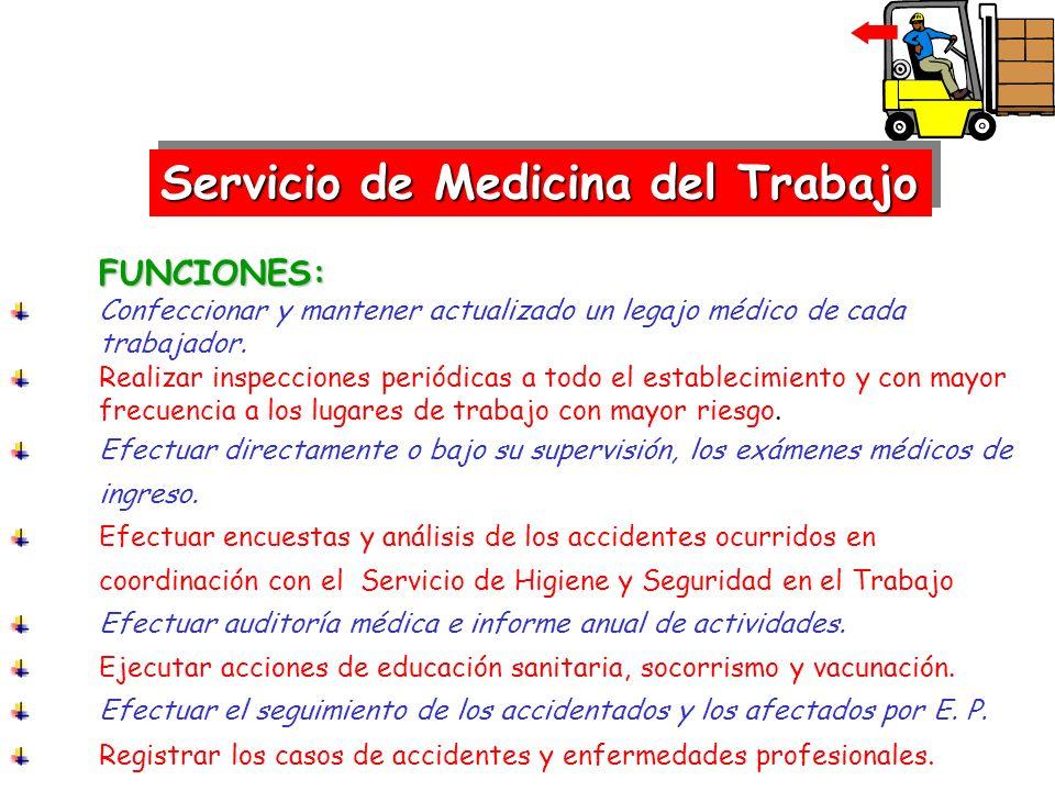 Servicio de Medicina del Trabajo