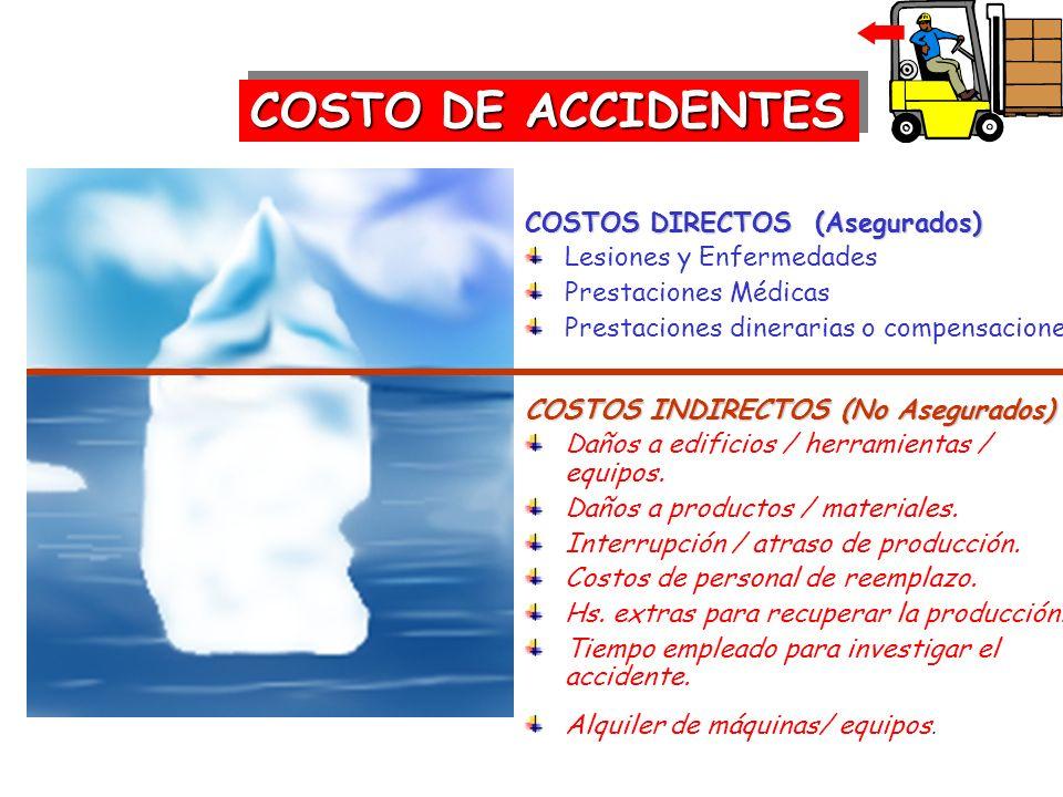 COSTO DE ACCIDENTES COSTOS DIRECTOS (Asegurados)