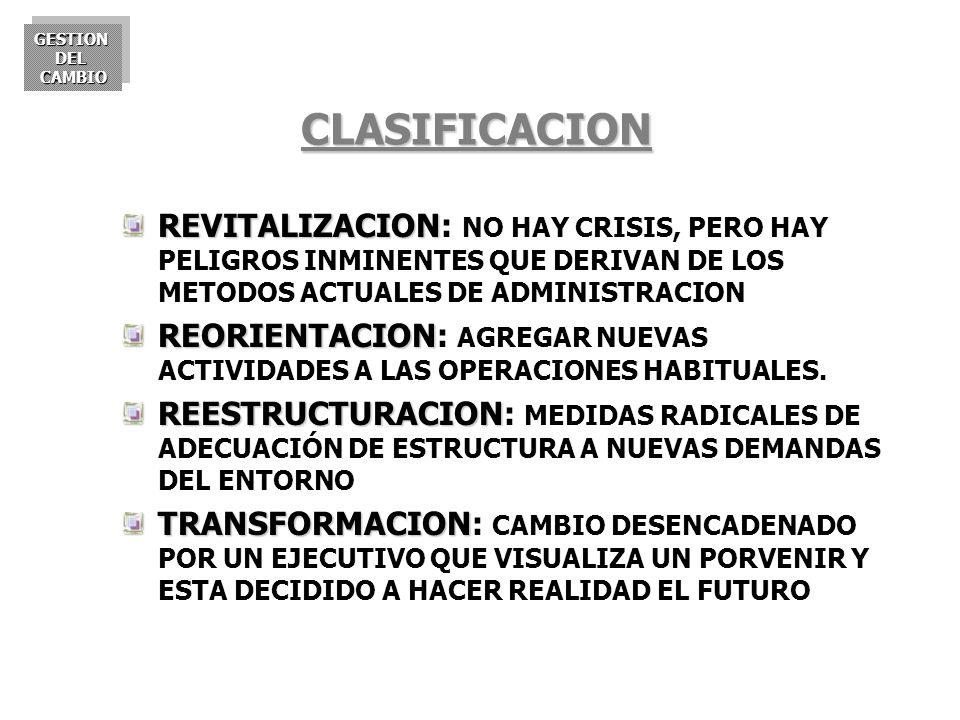 CLASIFICACION REVITALIZACION: NO HAY CRISIS, PERO HAY PELIGROS INMINENTES QUE DERIVAN DE LOS METODOS ACTUALES DE ADMINISTRACION.